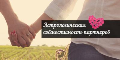 Совместимость партнеров | Астрология