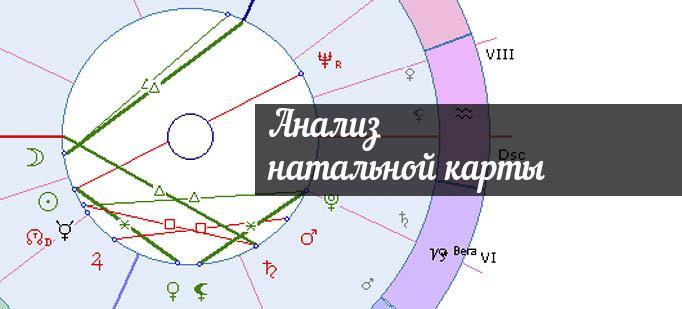 Составление личных гороскопов