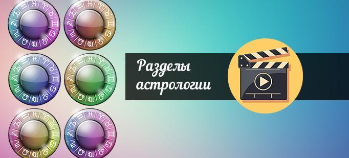 Виды гороскопов. Разделы астрологии